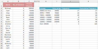 Relative Frequency Table Definition How To Make A Frequency Distribution Table U0026 Graph In Excel