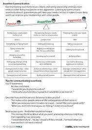 best 25 health communication ideas on pinterest assertive