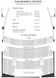 home theater layout new jersey department of state patriots theater at the war memorial