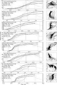the spatio temporal evolution of solar flares observed with aia