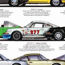 magnus walker 277 magnuswalker911 25 pcs limited edition 50 year of 911 poster