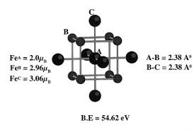 whats included in 96u electronic structure and transport properties of fe al alloys