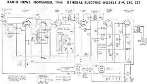 eneral electric models 219 220 and 221 november 1946 radio news