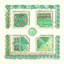 permaculture garden layout architects sketch of a garden design layout rose garden design