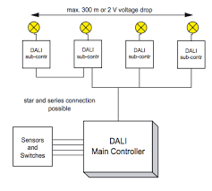 Lighting Connection Dali Lighting Control Wiring Diagram Lighting Diagram Software