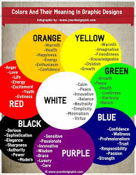 colour meaning 10 best design colour images on pinterest color psychology