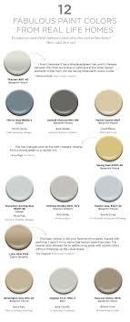 home interior color palettes interior paint color color palette ideas home bunch interior