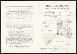 bureau immigration canada archived phlet on immigration to canada ca 1918 by the