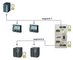 foxon industrial communication compact 1 channel profibus