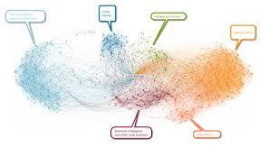 Map My Friends Linkedin Map