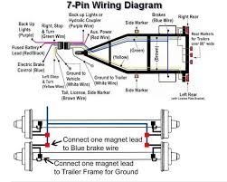 resume 41 inspirational trailer wiring diagram high resolution