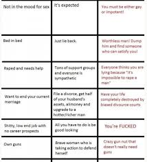 What Do Women Want In Bed Sexist Double Standards They U0027re Mostly Against Men Via Rationalmale