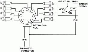 repair guides wiring diagrams wiring diagrams autozone in