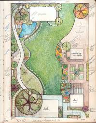 Top  Best Landscape Plans Ideas On Pinterest Privacy - Backyard landscaping design
