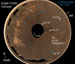 Mars Map Eagle Crater Traverse Map Discussion Mars Rover Blog And Forum