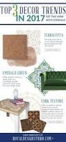 2017 home decor trend watch cork terracotta green u0026 wall