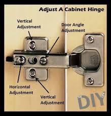 ikea kitchen cabinet door adjustment adjusting cabinet hinges the diy diy home repair