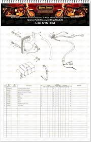 royal enfield wiring diagram lefuro com