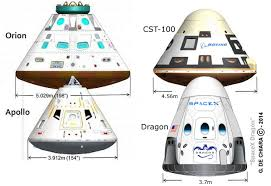 spacex how do the sizes of the various proposed manned capsules