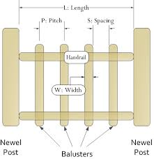 Define Banister Layout Formula For A Balustrade Math Encounters Blog