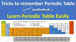 Learning The Periodic Table Tricks To Learn Periodic Table Easily Periodic Tables