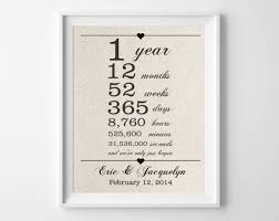 1st year anniversary gift ideas for husband 1st year wedding anniversary gift ideas wedding ideas