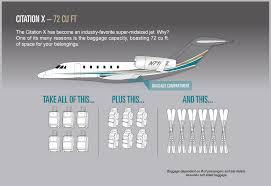 Cessna Citation X Interior Citation X Lease Jetpass Jet Card Flight Options Llc