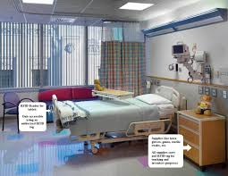 smart hospitals kmd2003 wiki of encorelab toronto