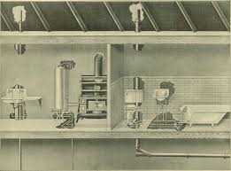 file instructions for installing modern plumbing systems 1922