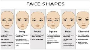 haircuts for faces with pointed chin which haircut best fits your face