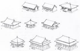 Architectural Design Styles Different Architectural Styles And Patterns Day Dreaming And Decor