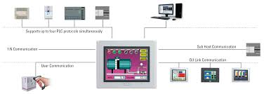 idec high performance hmi