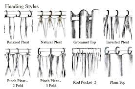 Types Of Curtains Curtain Headings