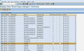 sales order table in sap fancy sap sales order table l86 on simple home design ideas with sap