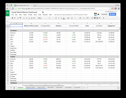 How To Set Up Spreadsheet In Excel 10 Ready To Go Marketing Spreadsheets To Boost Your Productivity Today