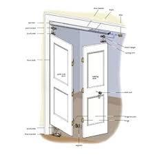 Bifold Closet Doors Hardware Bifold Closet Door Hardware Bifold Closet Door Hardware Placement