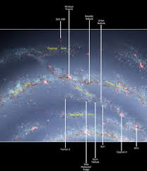 which spiral arm of the way contains our sun space earthsky