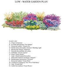 planning a flower garden layout gardensdecor com