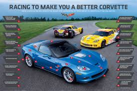 c6 corvette weight c6 corvette inspired by racing corvetteforum
