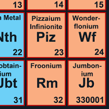 Periodic Table Of Mixology Shirt Woot Derby Derby 210 Chemistry