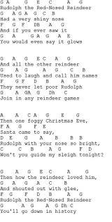 rudolph red nosed reindeer tin whistle sheet music irish
