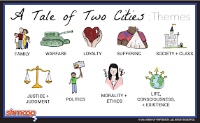 supernatural themes in hamlet themes in a tale of two cities chart