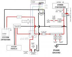 wiring diagram for 2002 clayton mobile home u2013 readingrat net