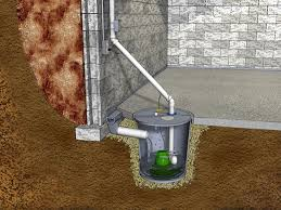 do you have water flooding in your basement or home janesville