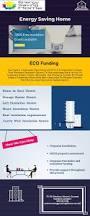 best 25 wall insulation ideas on pinterest basement insulation