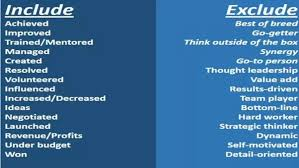 self descriptive words for resume the best one line answer to describe yourself based on your