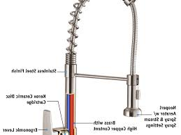 how to repair a leaking kitchen faucet repair kitchen sink faucet best faucets decoration