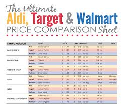 target price match black friday price comparison sheet aldi target and walmart simplemost