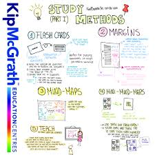 kip mcgrath luton tutor u0027s blog professional tuition in english