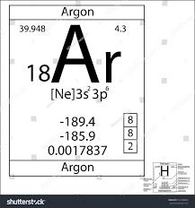 Basic Periodic Table What Number Is Argon On The Periodic Table Aviongoldcorp